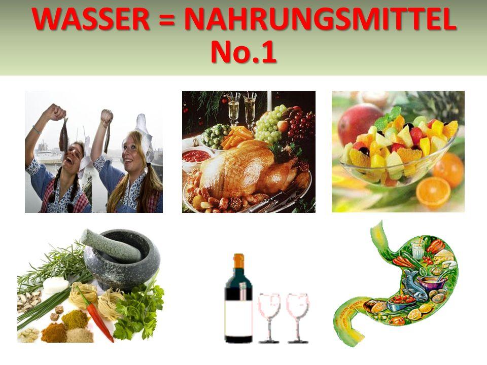 WASSER = NAHRUNGSMITTEL No.1