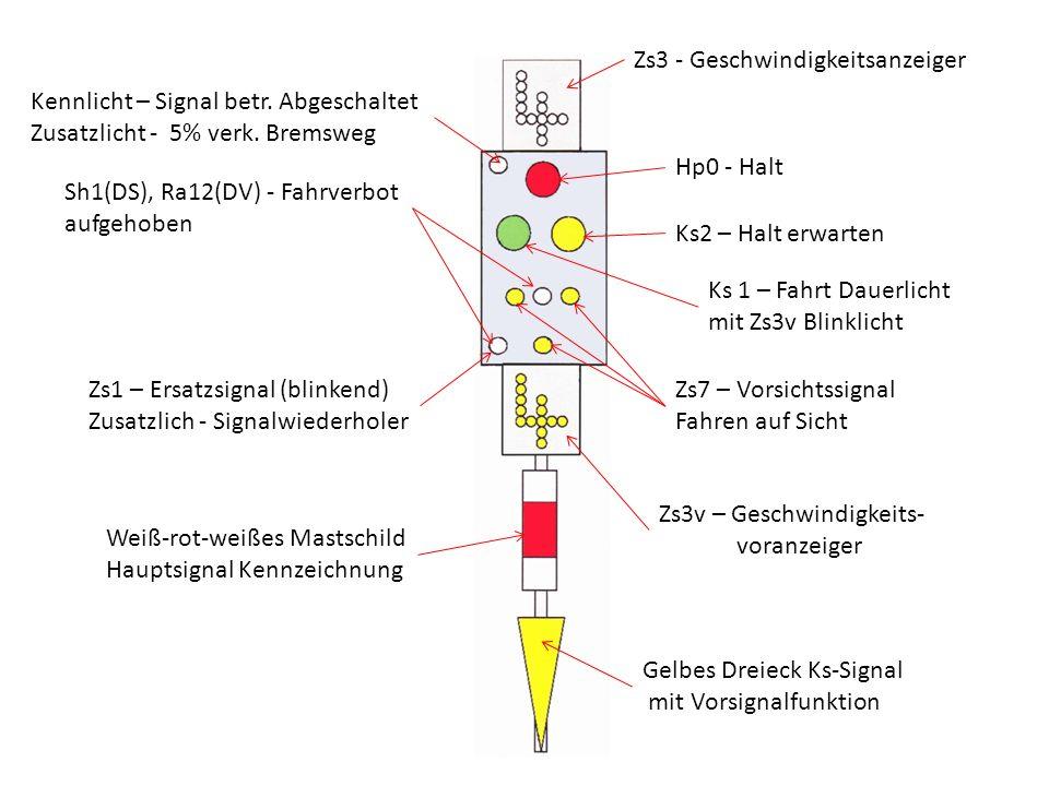 Zs3 - Geschwindigkeitsanzeiger
