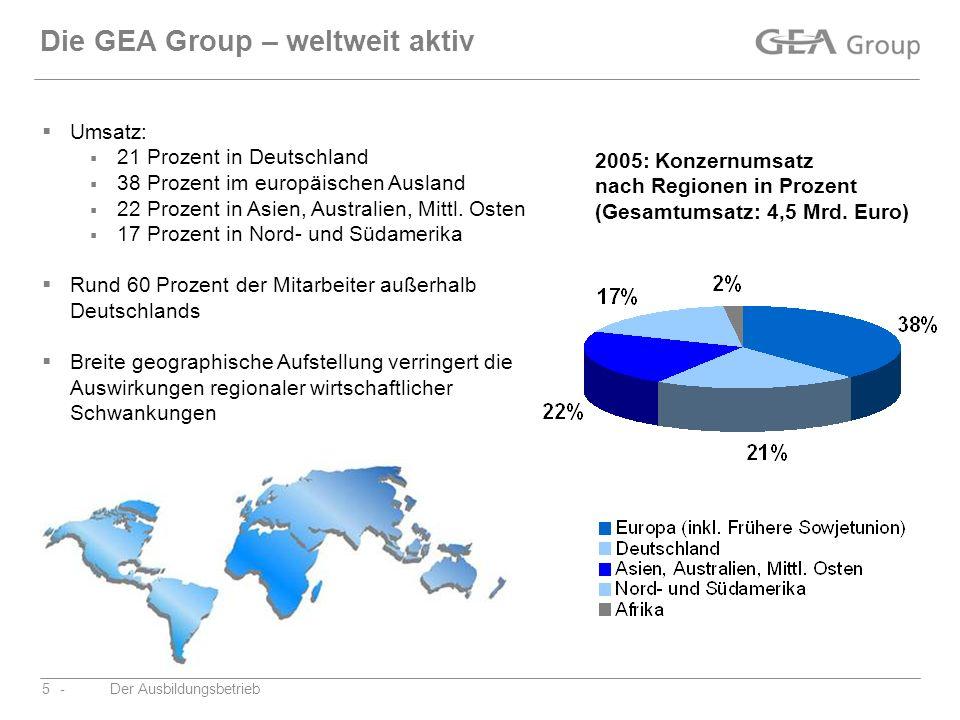 Die GEA Group – weltweit aktiv