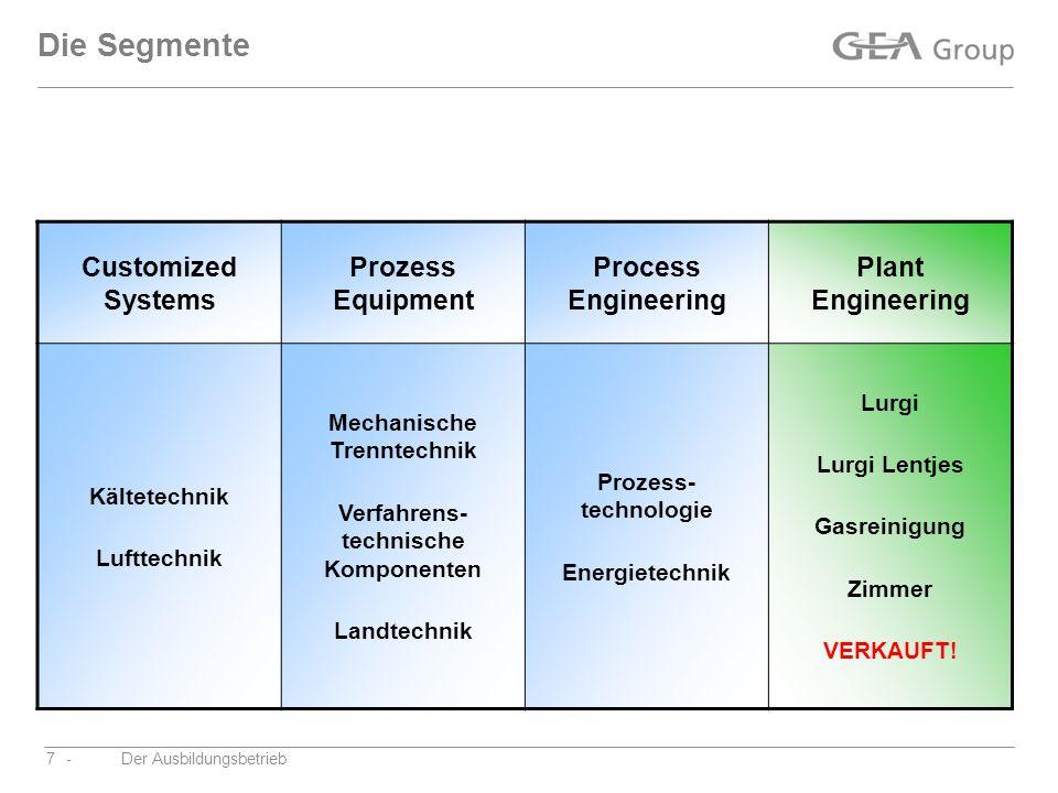 Mechanische Trenntechnik Verfahrens- technische Komponenten