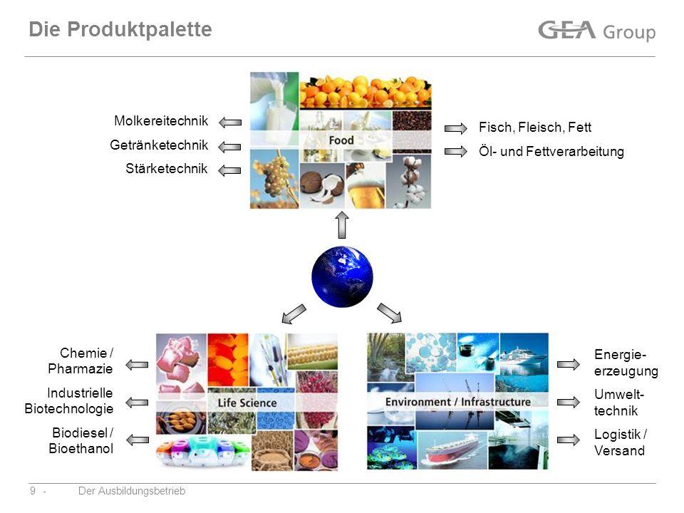Die Produktpalette Molkereitechnik Fisch, Fleisch, Fett