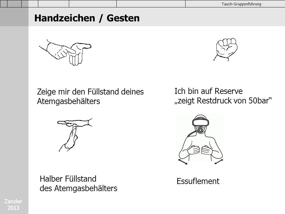 Handzeichen / Gesten Zeige mir den Füllstand deines