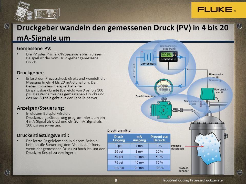 Druckgeber wandeln den gemessenen Druck (PV) in 4 bis 20 mA-Signale um