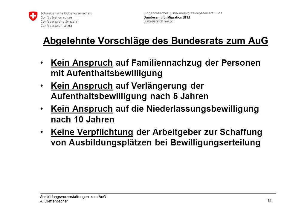 Abgelehnte Vorschläge des Bundesrats zum AuG