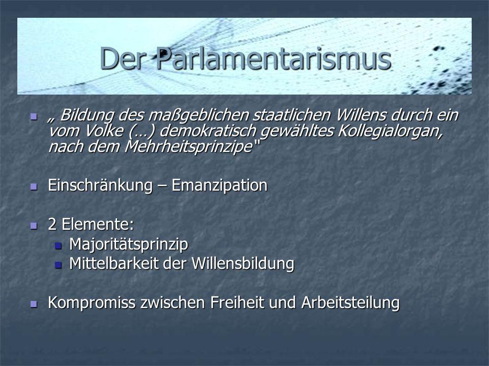 Der Parlamentarismus