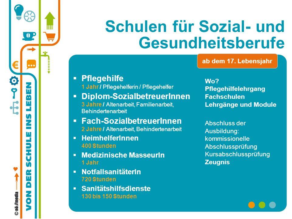 Schulen für Sozial- und Gesundheitsberufe