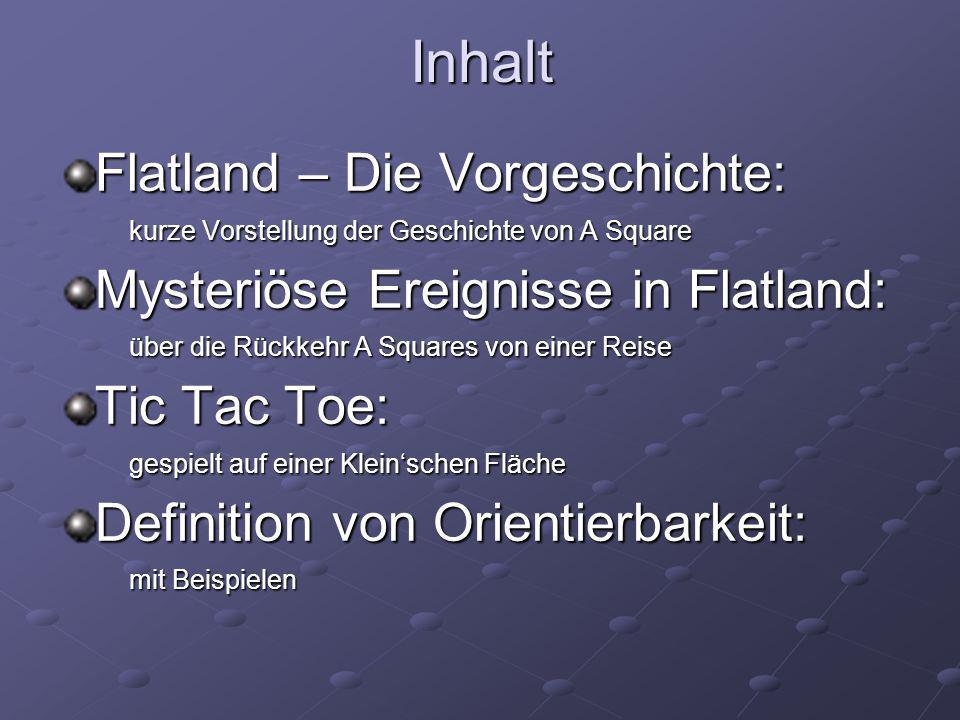 Inhalt Flatland – Die Vorgeschichte: kurze Vorstellung der Geschichte von A Square.