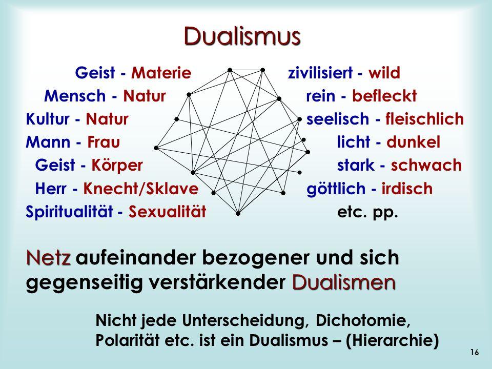 Dualismus Geist - Materie. Mensch - Natur. Kultur - Natur. Mann - Frau. Geist - Körper. Herr - Knecht/Sklave.