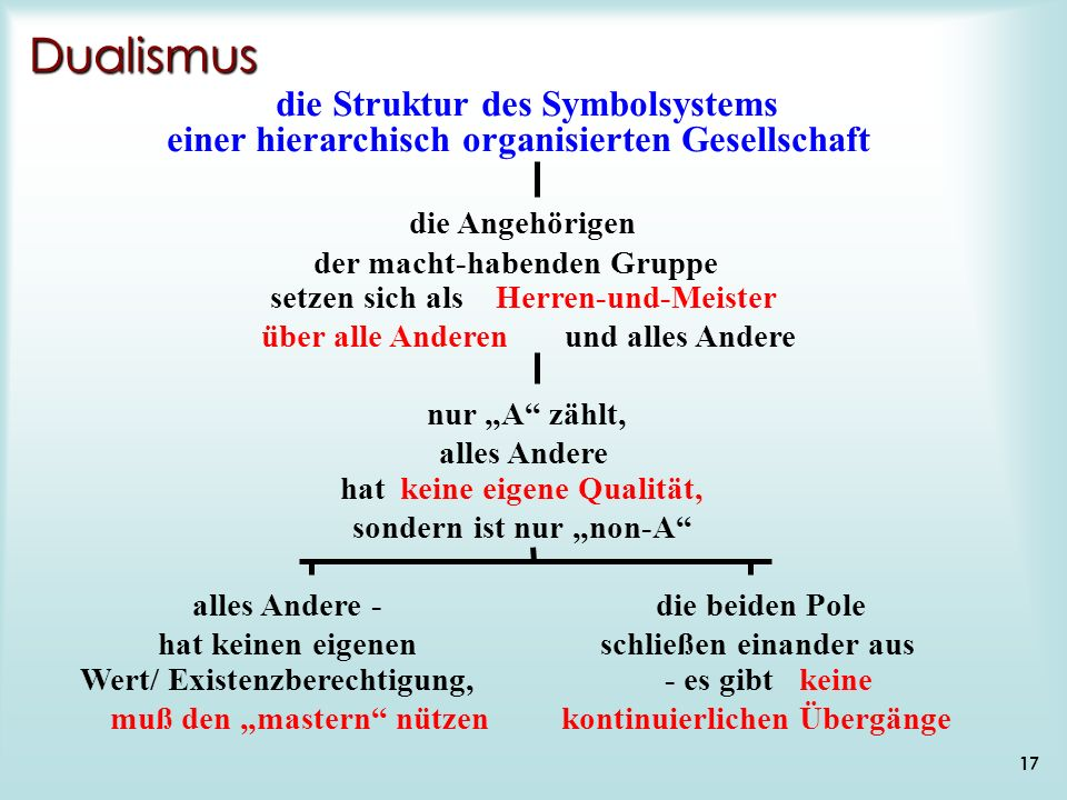 Dualismus die Struktur des Symbolsystems