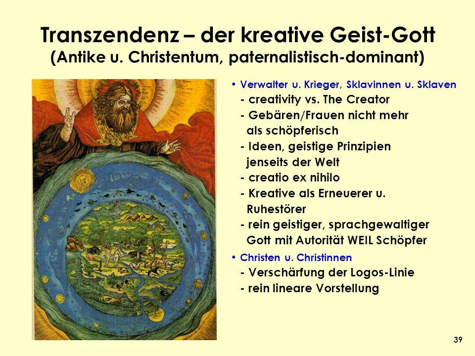 Transzendenz – der kreative Geist-Gott (Antike u