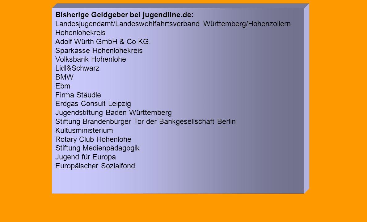 Bisherige Geldgeber bei jugendline.de: