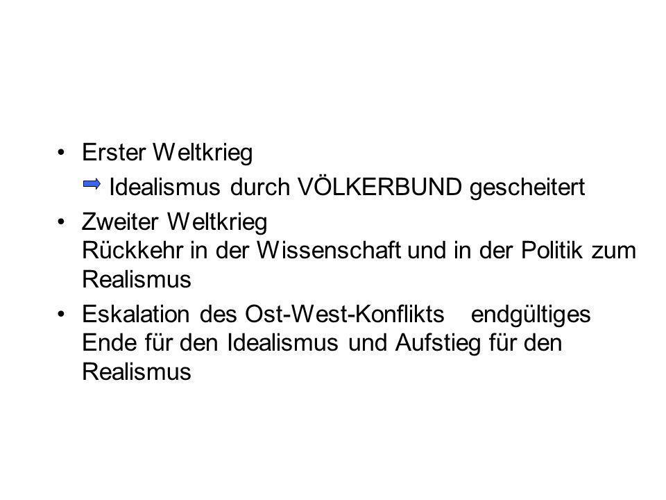 Erster Weltkrieg Idealismus durch VÖLKERBUND gescheitert.