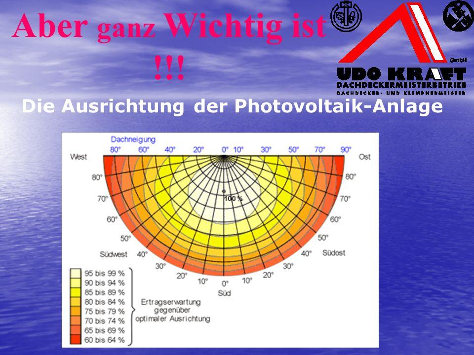 Die Ausrichtung der Photovoltaik-Anlage