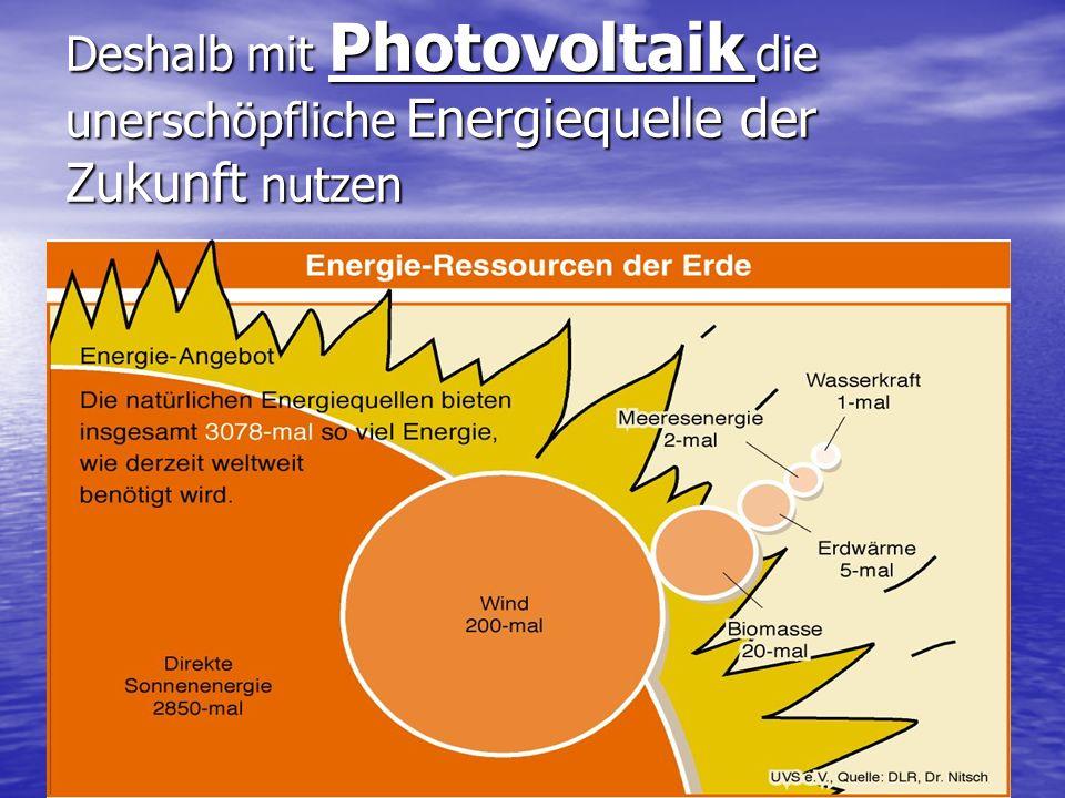 Deshalb mit Photovoltaik die unerschöpfliche Energiequelle der Zukunft nutzen