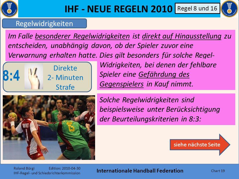 Internationale Handball Federation