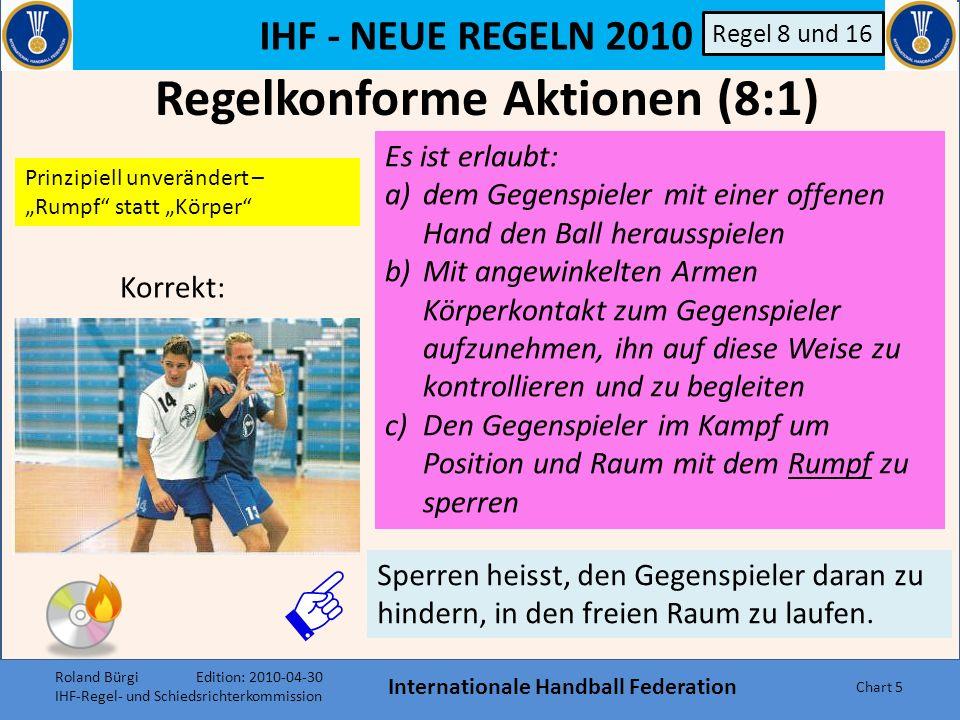 Regelkonforme Aktionen (8:1) Internationale Handball Federation