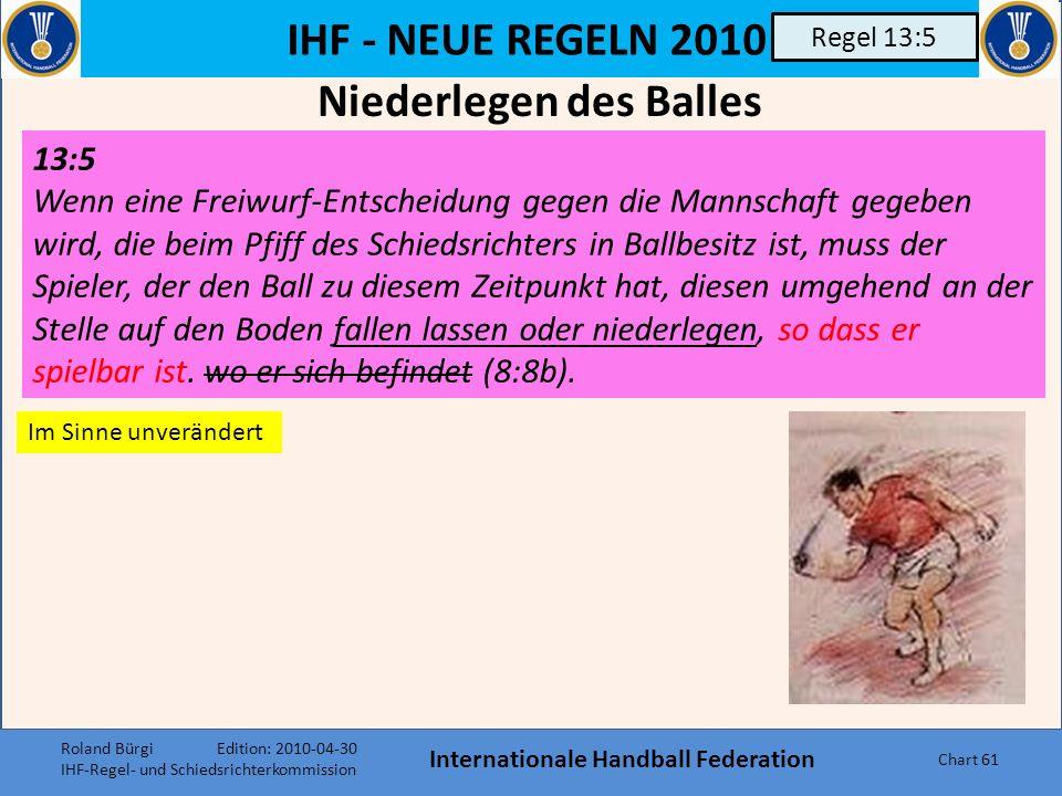 Niederlegen des Balles Internationale Handball Federation