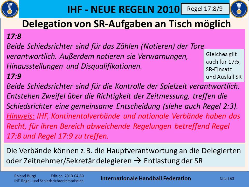 Delegation von SR-Aufgaben an Tisch möglich