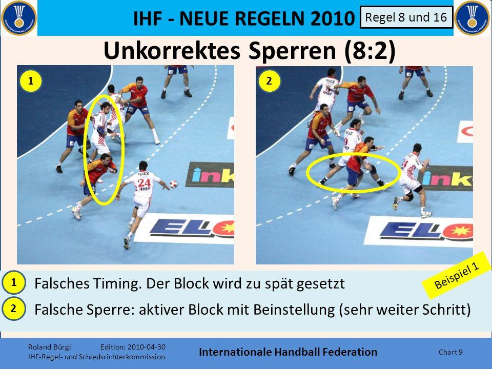 Unkorrektes Sperren (8:2) Internationale Handball Federation