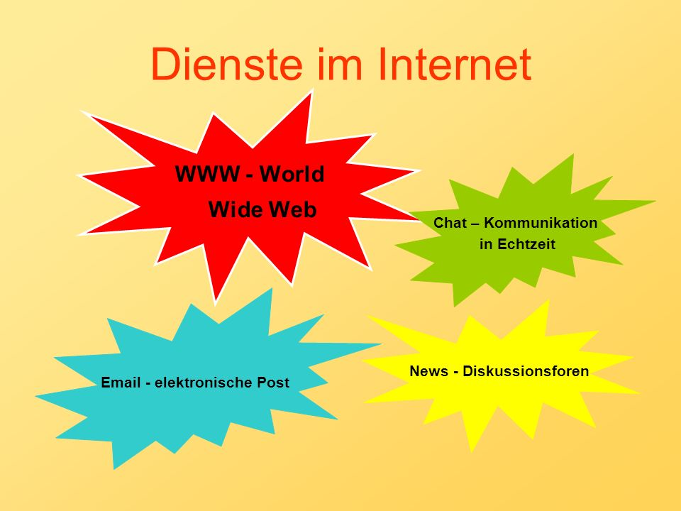 Email - elektronische Post News - Diskussionsforen
