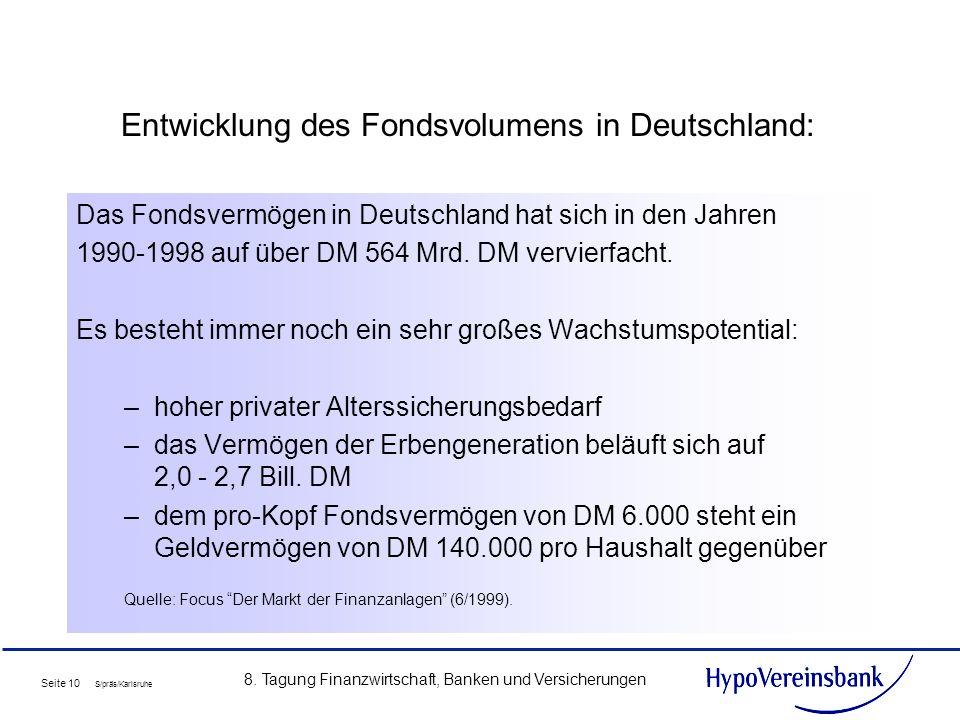 Entwicklung des Fondsvolumens in Deutschland: