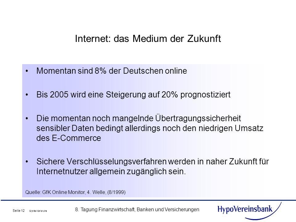 Internet: das Medium der Zukunft