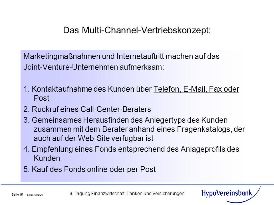 Das Multi-Channel-Vertriebskonzept: