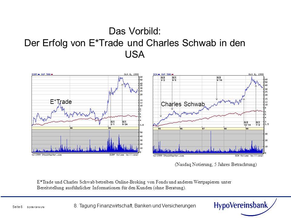 Das Vorbild: Der Erfolg von E*Trade und Charles Schwab in den USA