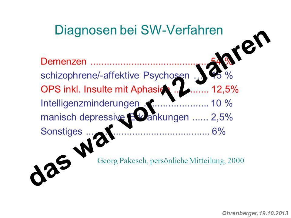 Diagnosen bei SW-Verfahren