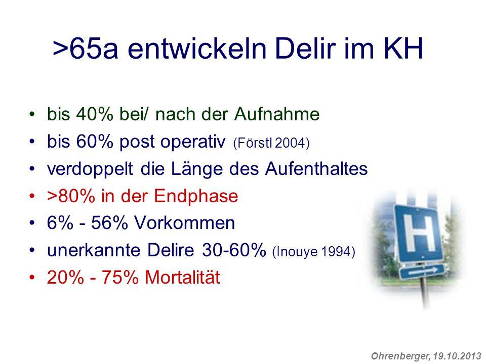 >65a entwickeln Delir im KH