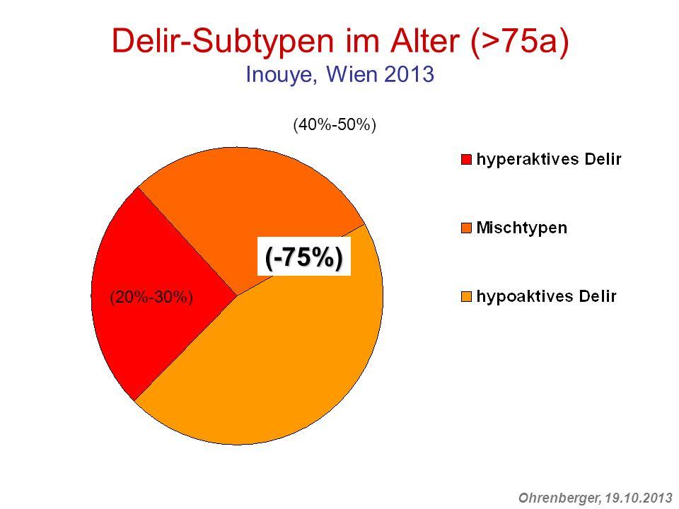 Delir-Subtypen im Alter (>75a) Inouye, Wien 2013