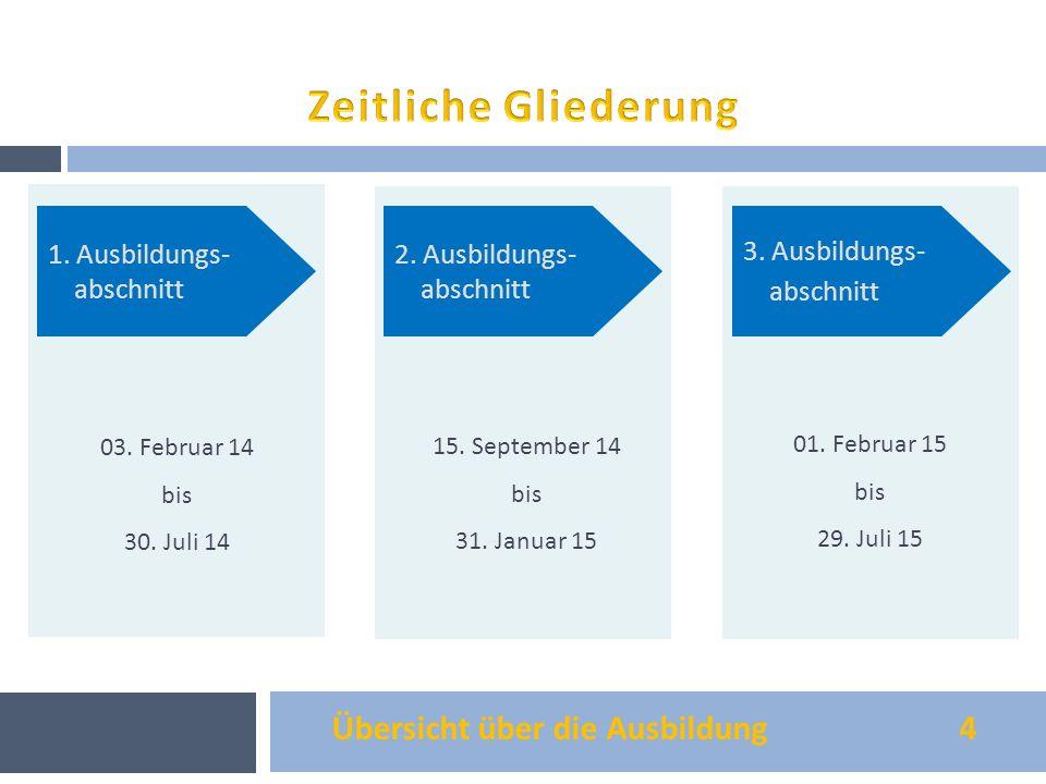 Zeitliche Gliederung 1. Ausbildungs- 2. Ausbildungs- 3. Ausbildungs-