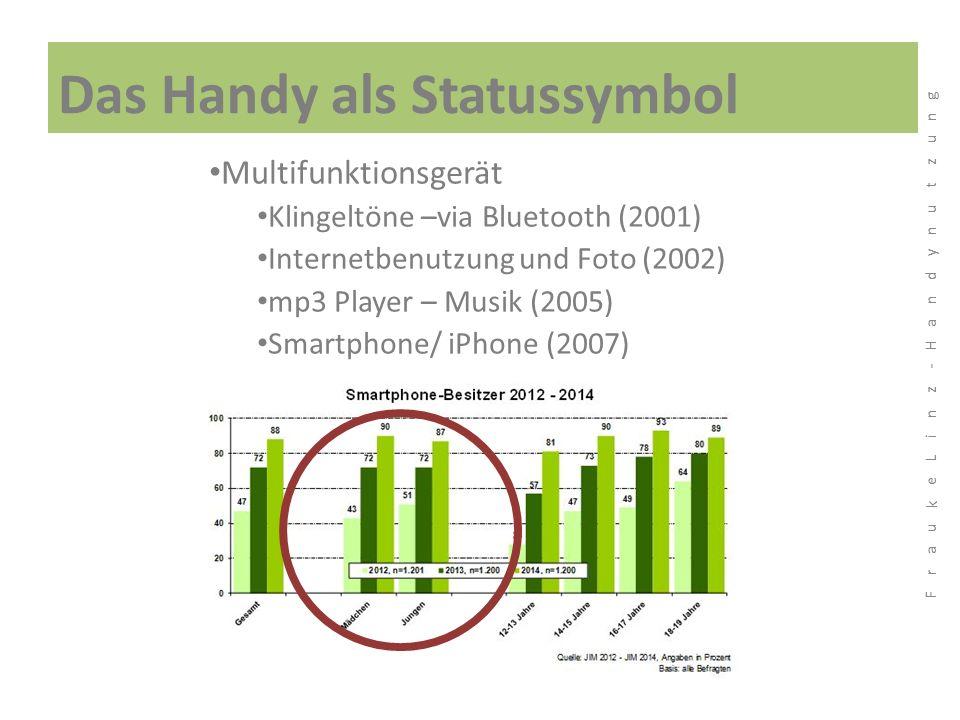 Das Handy als Statussymbol