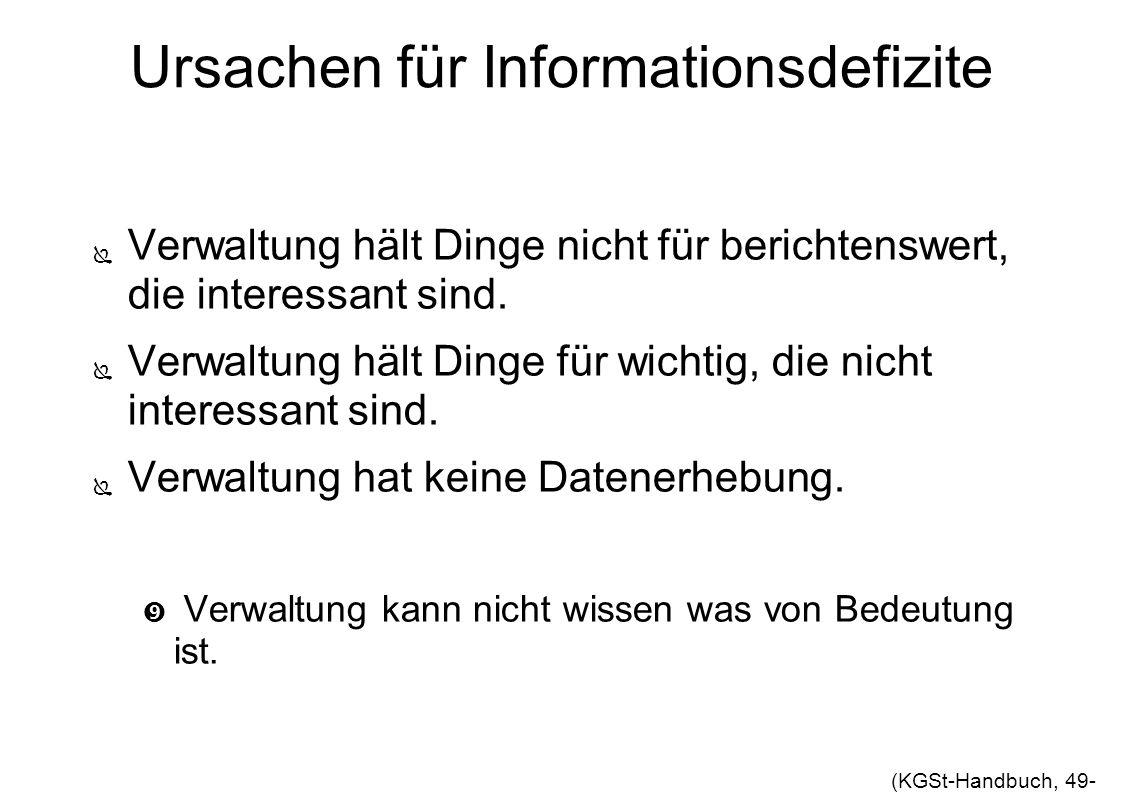 Ursachen für Informationsdefizite