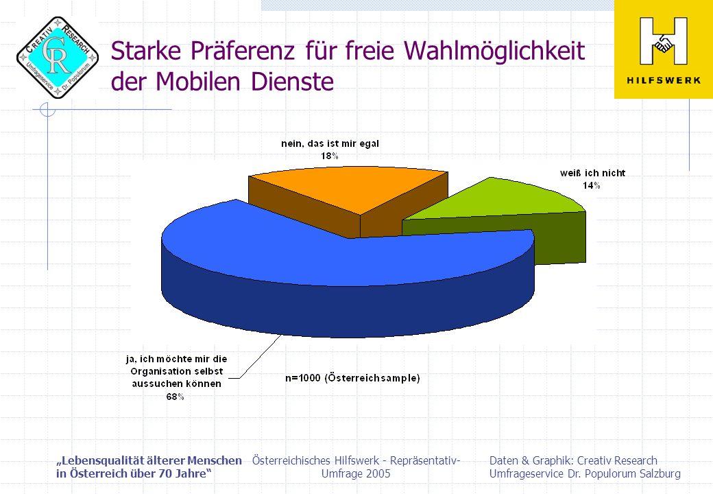 Starke Präferenz für freie Wahlmöglichkeit der Mobilen Dienste