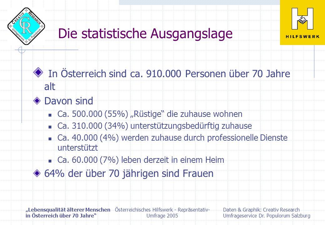 Die statistische Ausgangslage