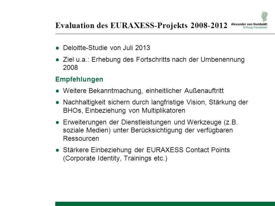 Evaluation des EURAXESS-Projekts 2008-2012