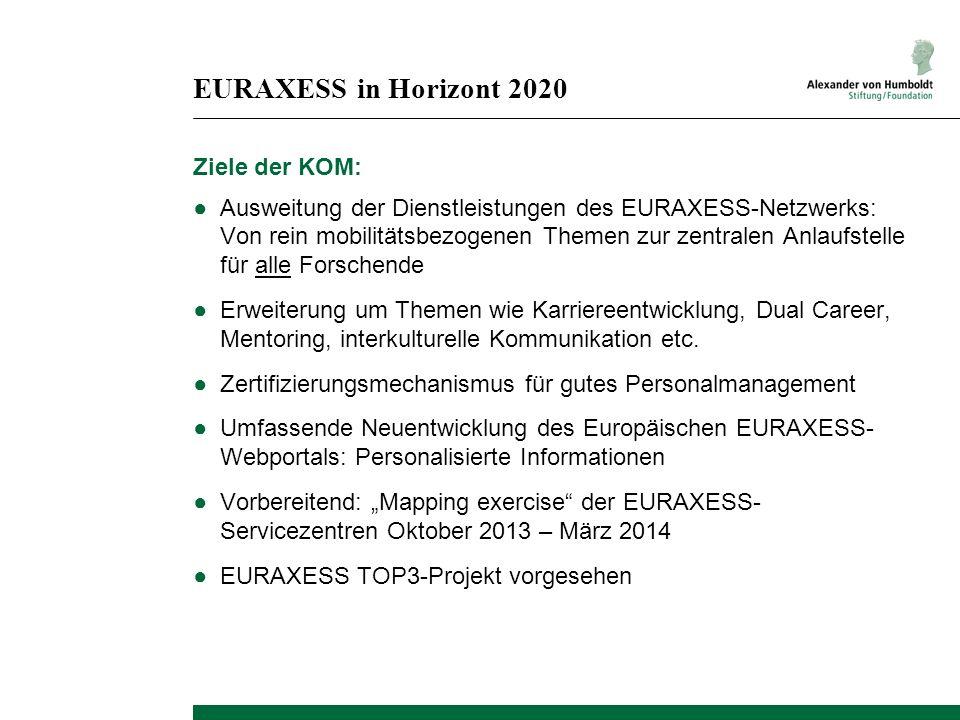 EURAXESS in Horizont 2020 Ziele der KOM: