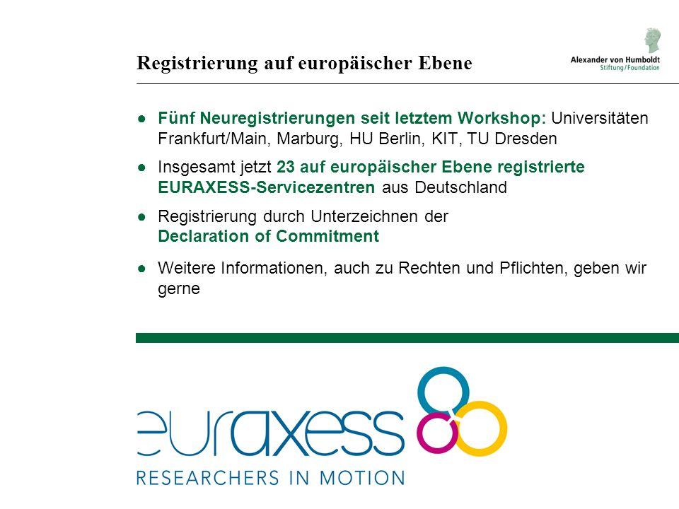 Registrierung auf europäischer Ebene