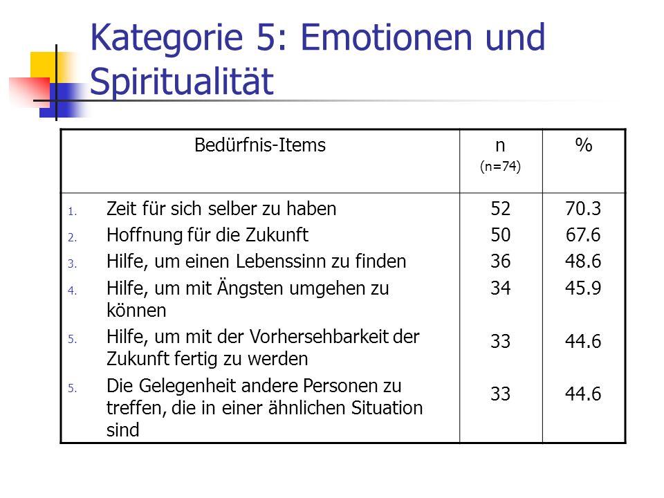 Kategorie 5: Emotionen und Spiritualität