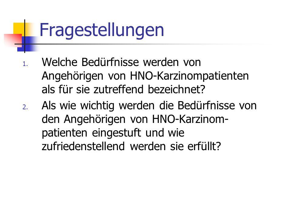 Fragestellungen Welche Bedürfnisse werden von Angehörigen von HNO-Karzinompatienten als für sie zutreffend bezeichnet