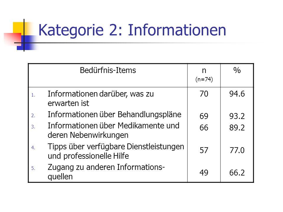 Kategorie 2: Informationen