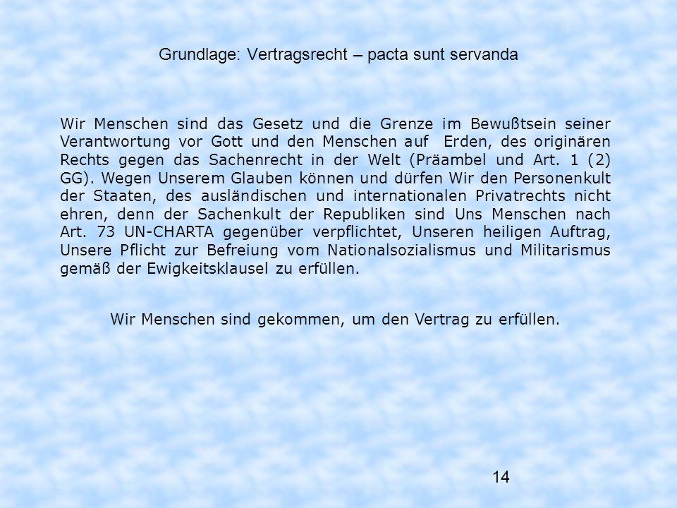 Grundlage: Vertragsrecht – pacta sunt servanda