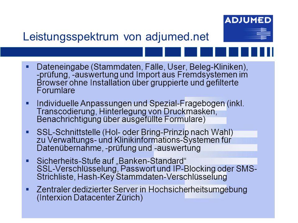 Leistungsspektrum von adjumed.net