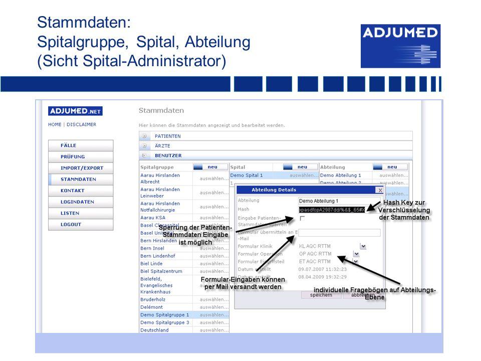 Stammdaten: Spitalgruppe, Spital, Abteilung (Sicht Spital-Administrator)