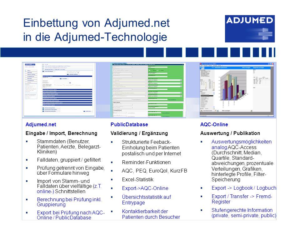 Einbettung von Adjumed.net in die Adjumed-Technologie