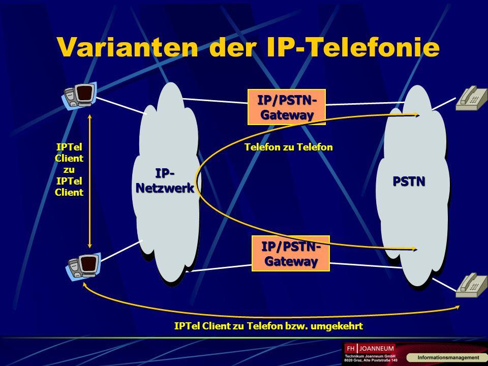 IPTel Client zu IPTel Client IPTel Client zu Telefon bzw. umgekehrt