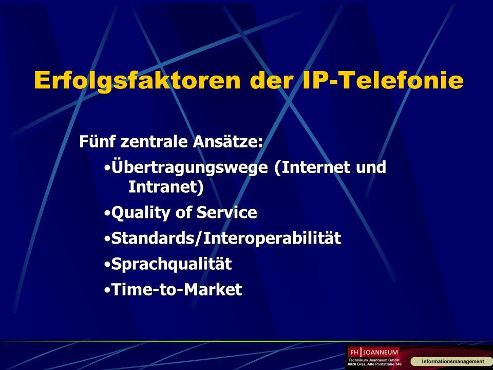 Erfolgsfaktoren der IP-Telefonie