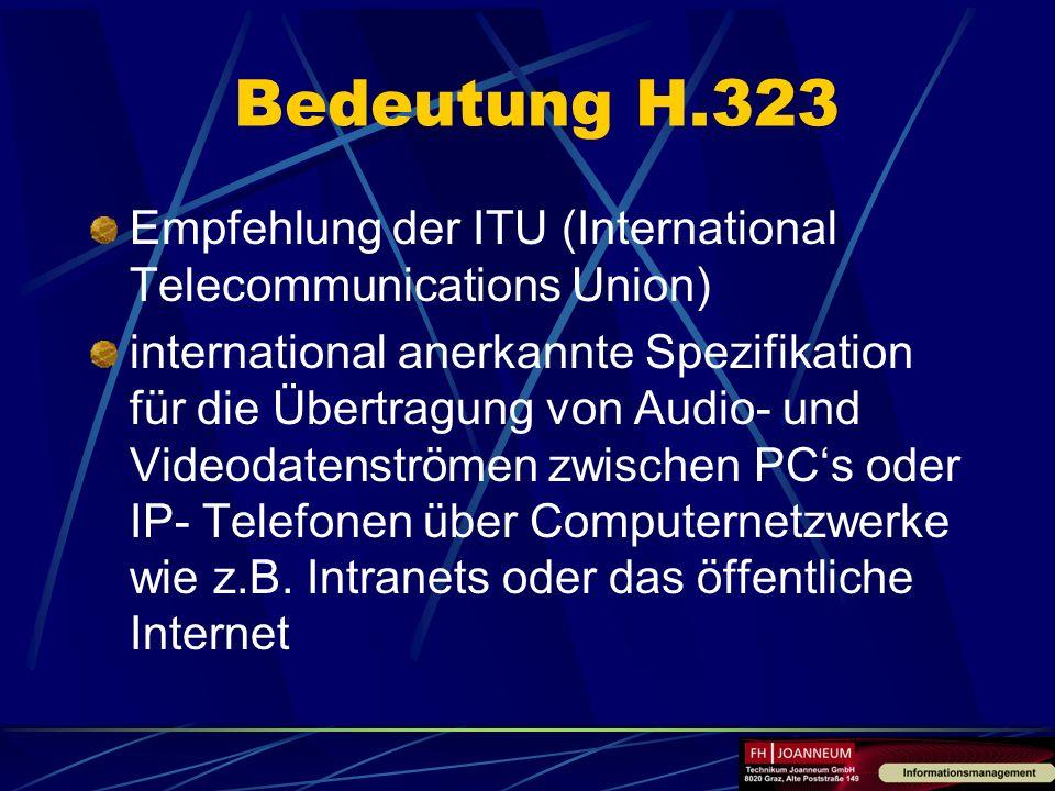 Bedeutung H.323 Empfehlung der ITU (International Telecommunications Union)