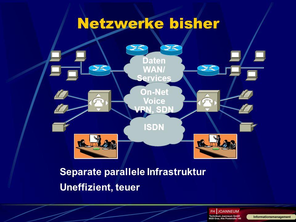 Netzwerke bisher Separate parallele Infrastruktur Uneffizient, teuer